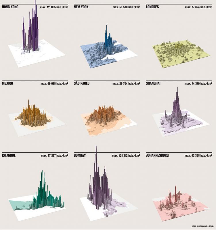 Image densités villes