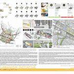 Food Urbanism Initiative