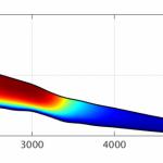 Aleksandar Licul   GlacierFlow – multi-GPU three dimensional Stokes solver for simulating glacier flow