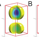 Reactive porosity waves resolved in 3-D