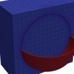 Influence of mesh refinement in poro-elastic simulations