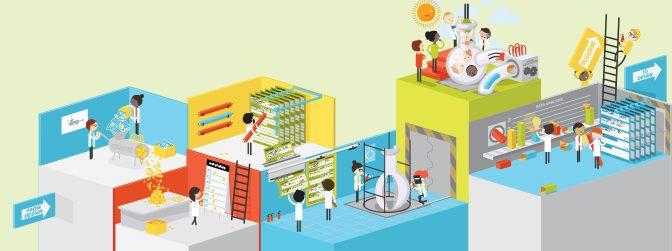 Concept de modèle d'affaires: le défi de la « Value Proposition »