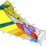 Nielsen Saga: Analyse de la zone de glissement de l'Abefet et analyse de risque.