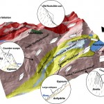 Andrea Pedrazzini: Characterization of gravitational rock slope deformations at different spatial scales based on field, remote sensing and numerical approaches.